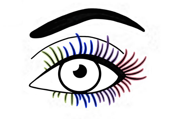colorful-mascara-all-mascara | yesilovewalmart.com